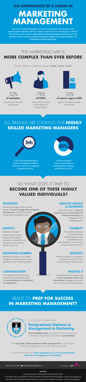marketing-management-skills-infographic