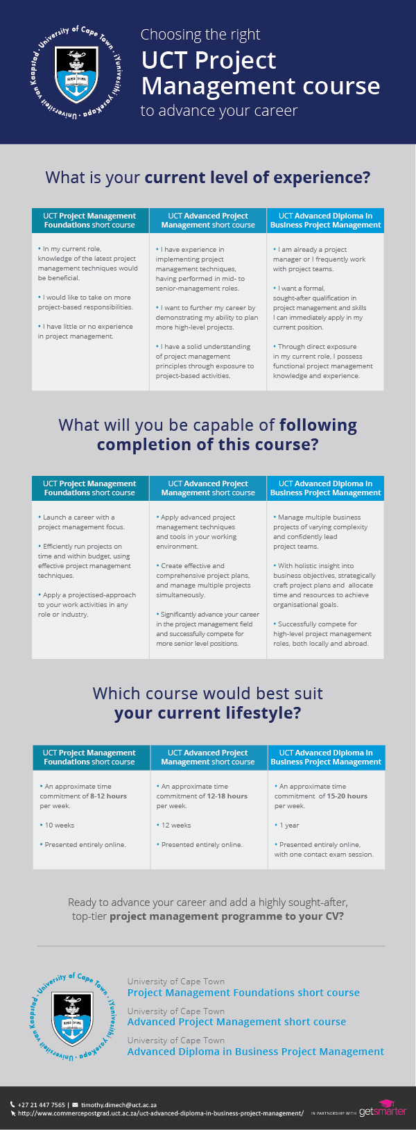 Postgrad-Resources-choose-uct-project-management-course-infographic