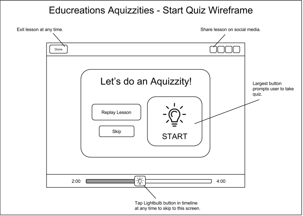 Educreations Take Quiz Start Quiz.png