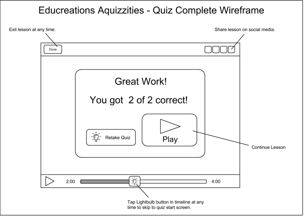 Educreations End of Quiz.png