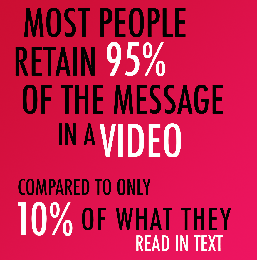 engage with video