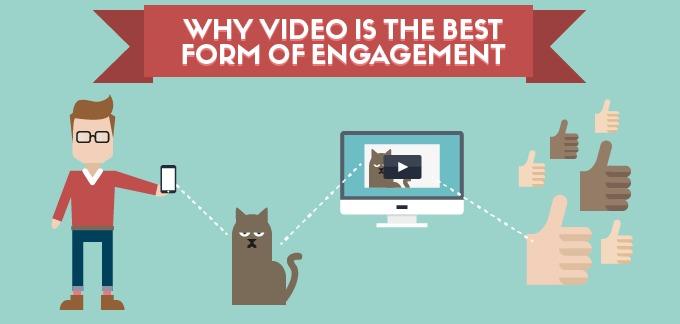 manchester marketing videos