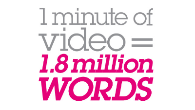2 million words in video