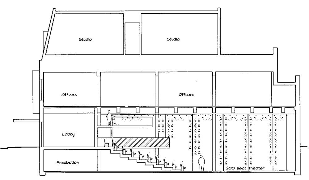 Longitudinal building section