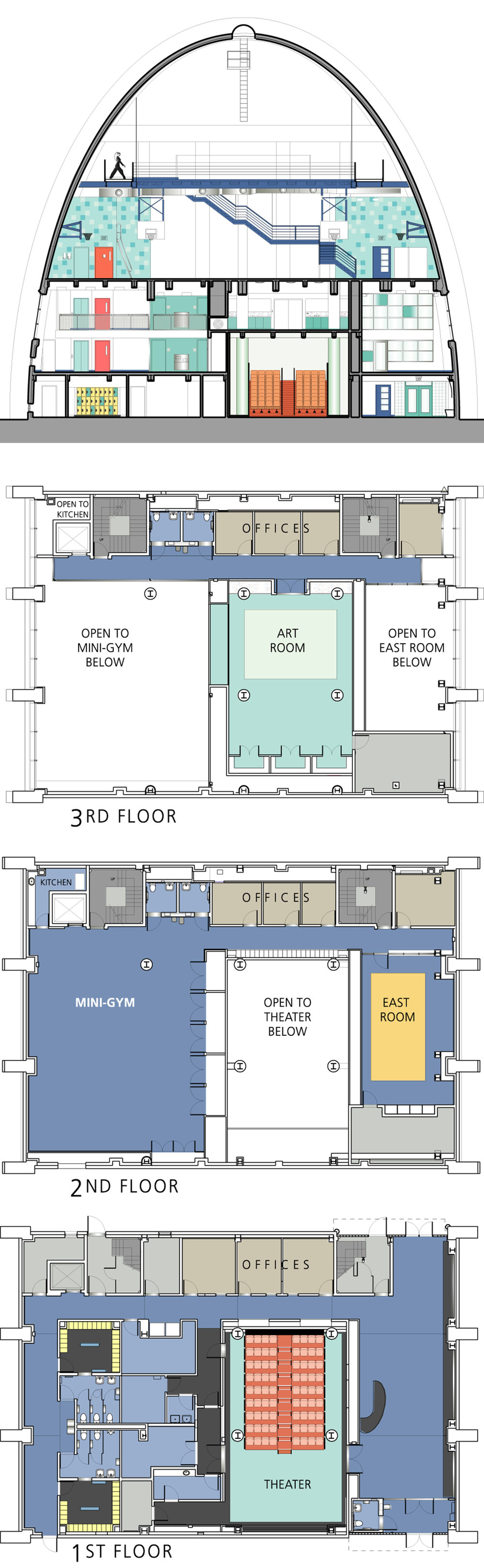Building section; floor plans