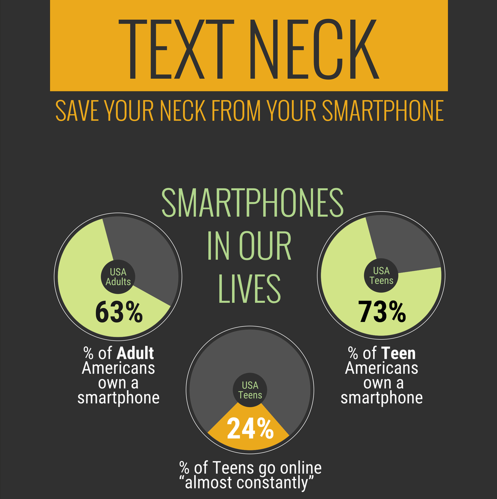 text neck and how to avoid it