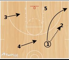 Triangle #3 - Backdoor Step / Blind Pig