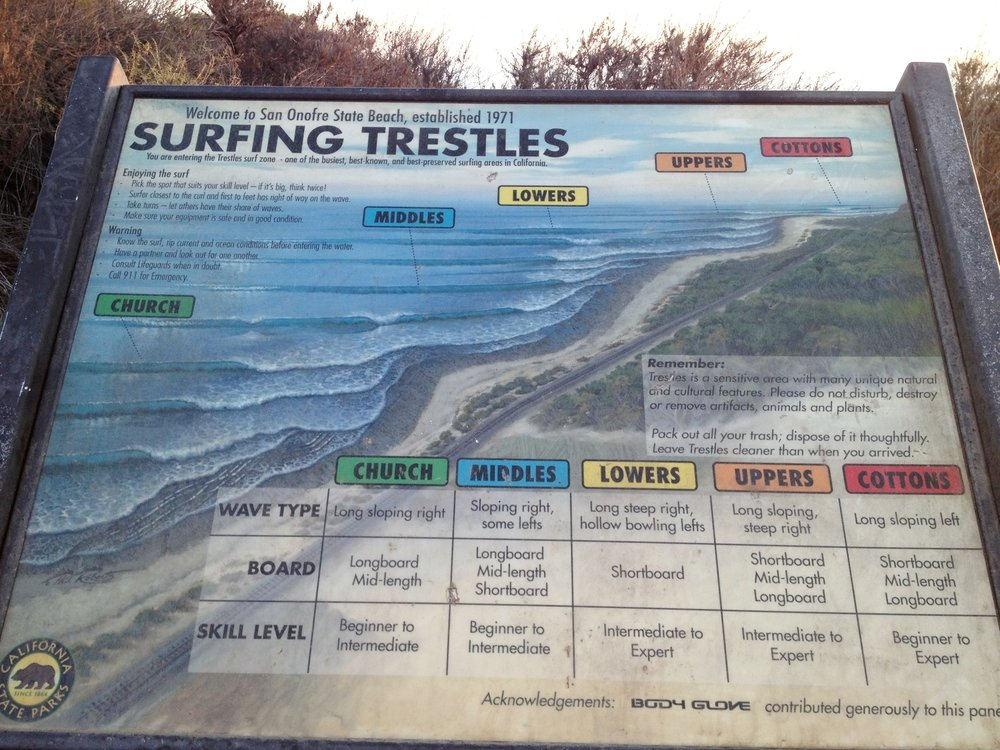 Surfers come from all over the world to surf Trestles, just minutes from our TEacher Training Location!
