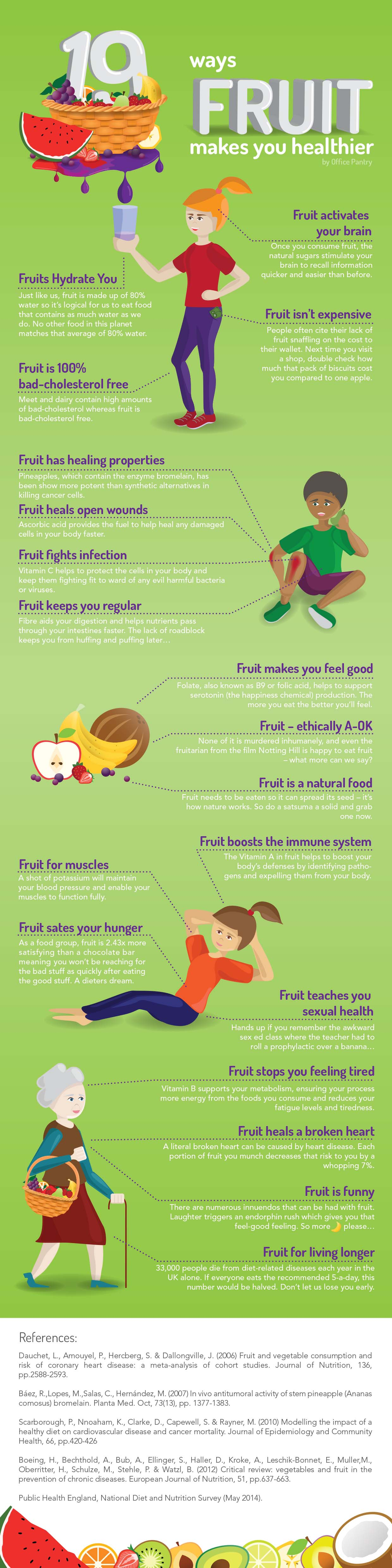19 Ways Fruit Makes You Healthier