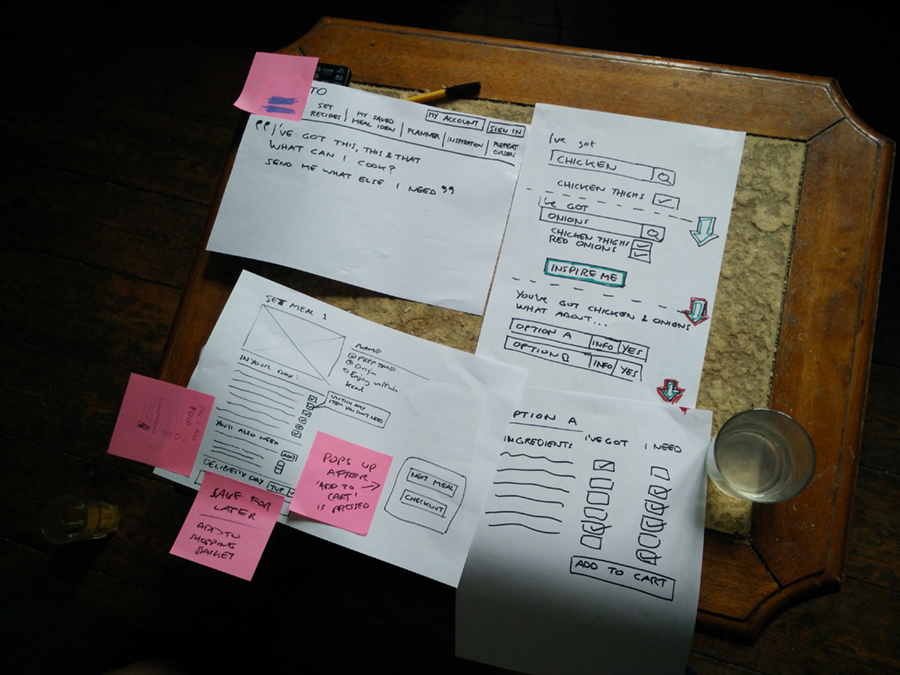 Early paper prototypes