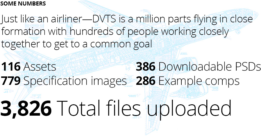 3,826 Total files uploaded