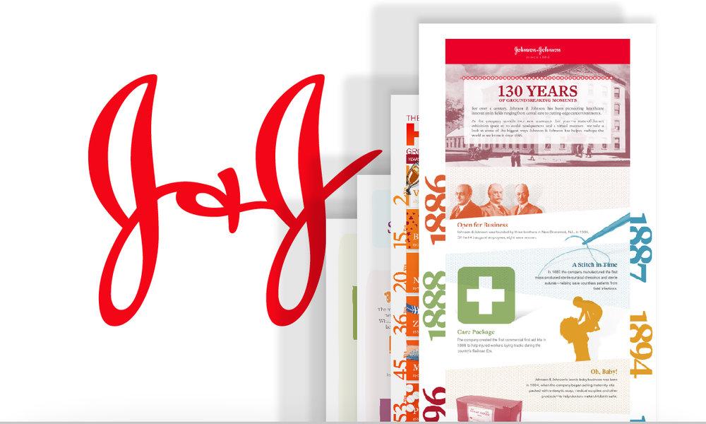 Johnson & Johnson   Infographics