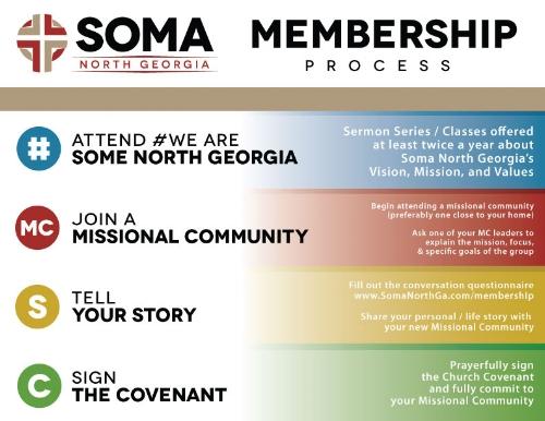 soma-membership process.jpg