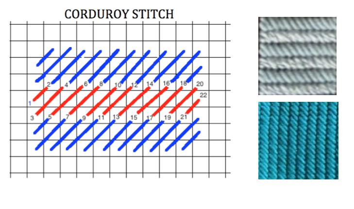 Corduroy Stitch