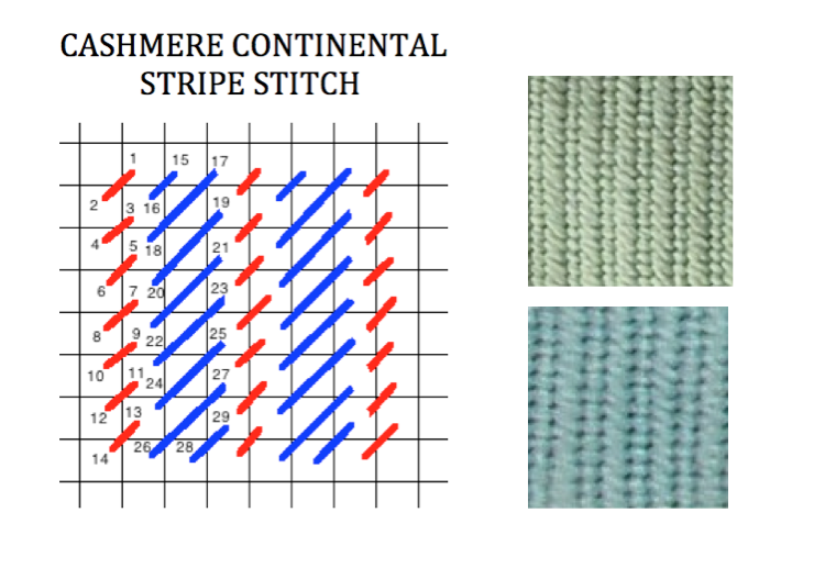Cashmere Continental Stripe