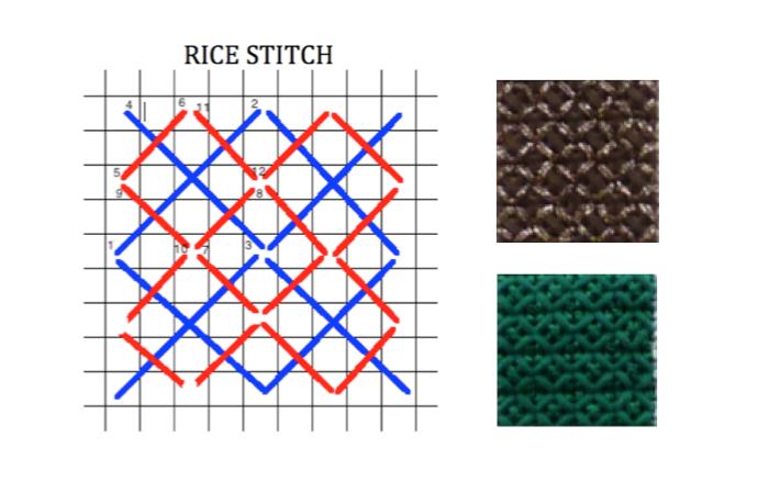 Rice Stitch