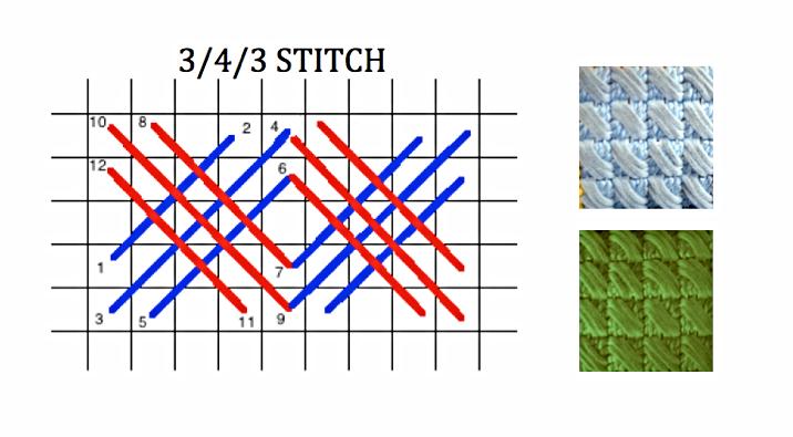 3/4/3 Stitch