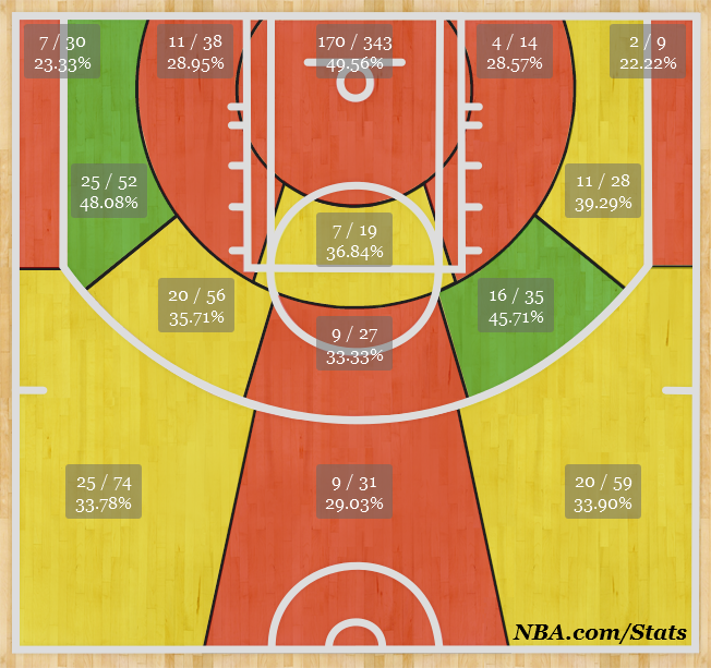 Dion Waiters 2012-13 Season