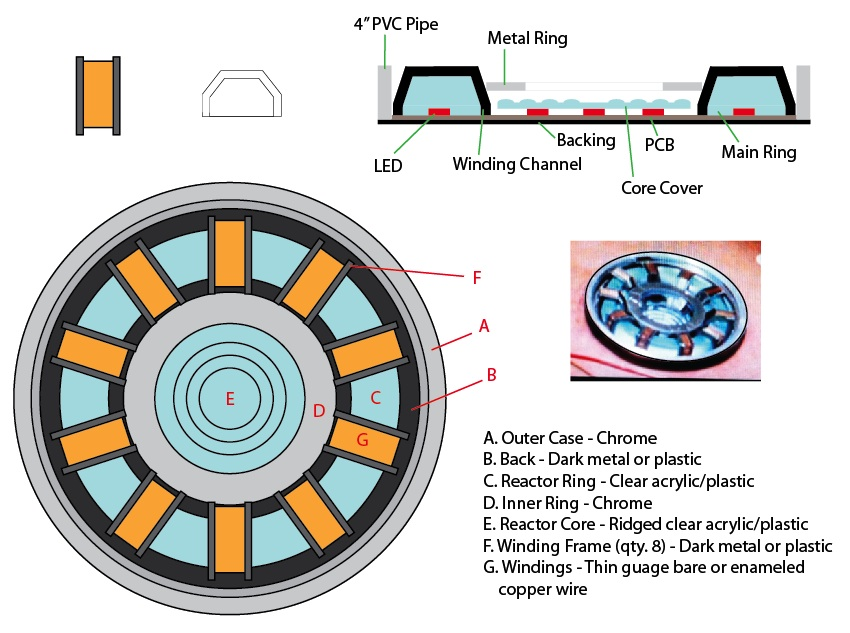 Plans For My Arc Reactor