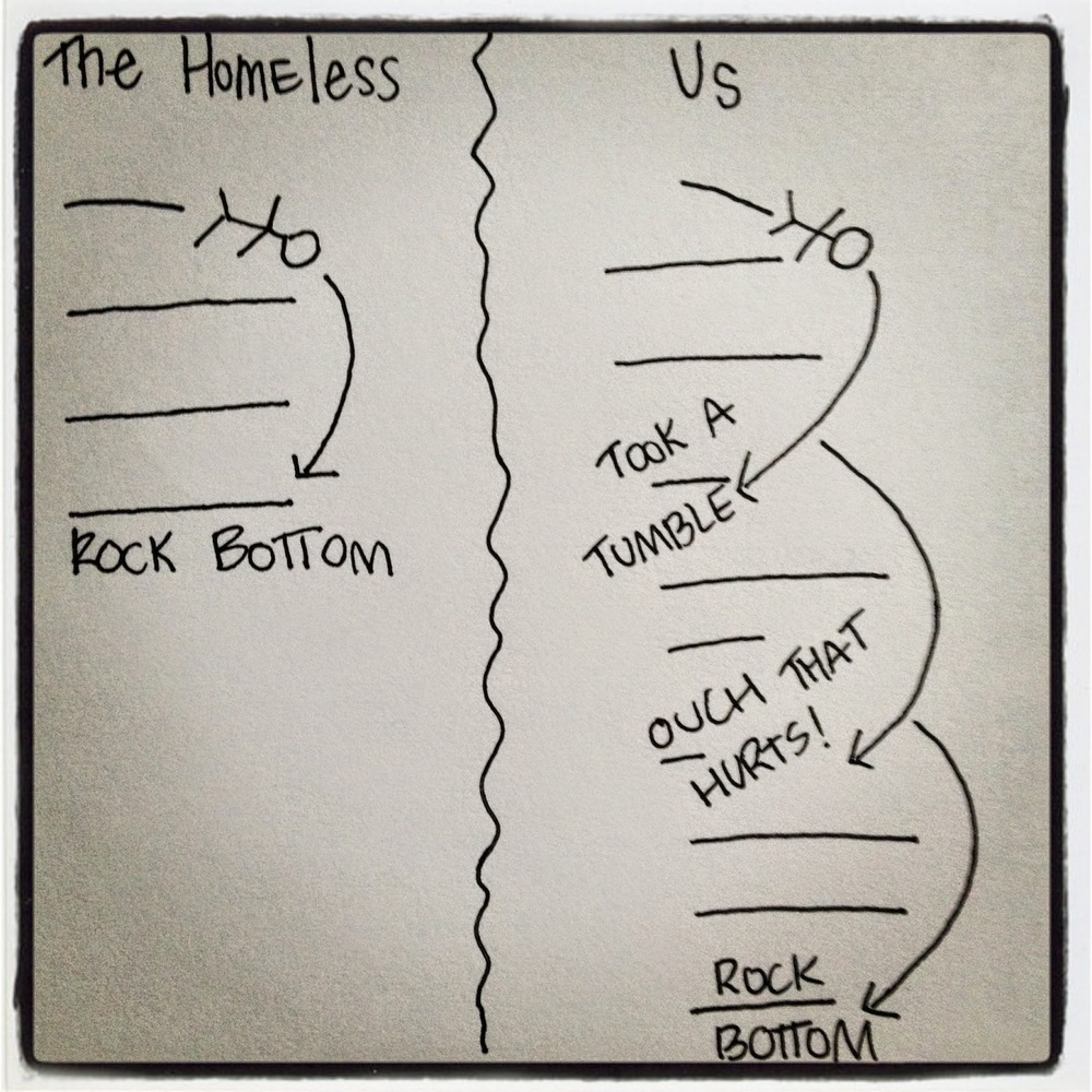 the+homeless+v+us+when+we+fall.jpg