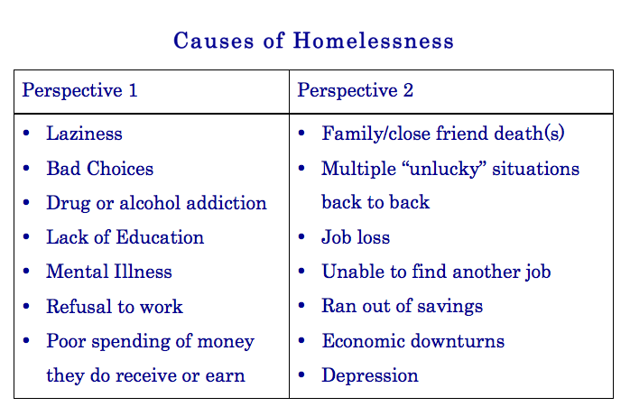 Causes+of+Homelessness.png