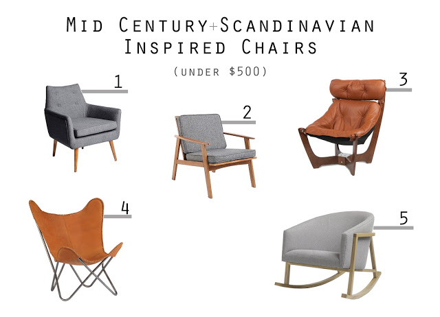 1. Urban Outfitters Modern Chair $319  2. Urban Outfitters Dagmar Chair $299 3. Dania Luna Highback $498  4. CB2 Butterfly Chair $399 5. West Elm Ryder Rocking Chair $499