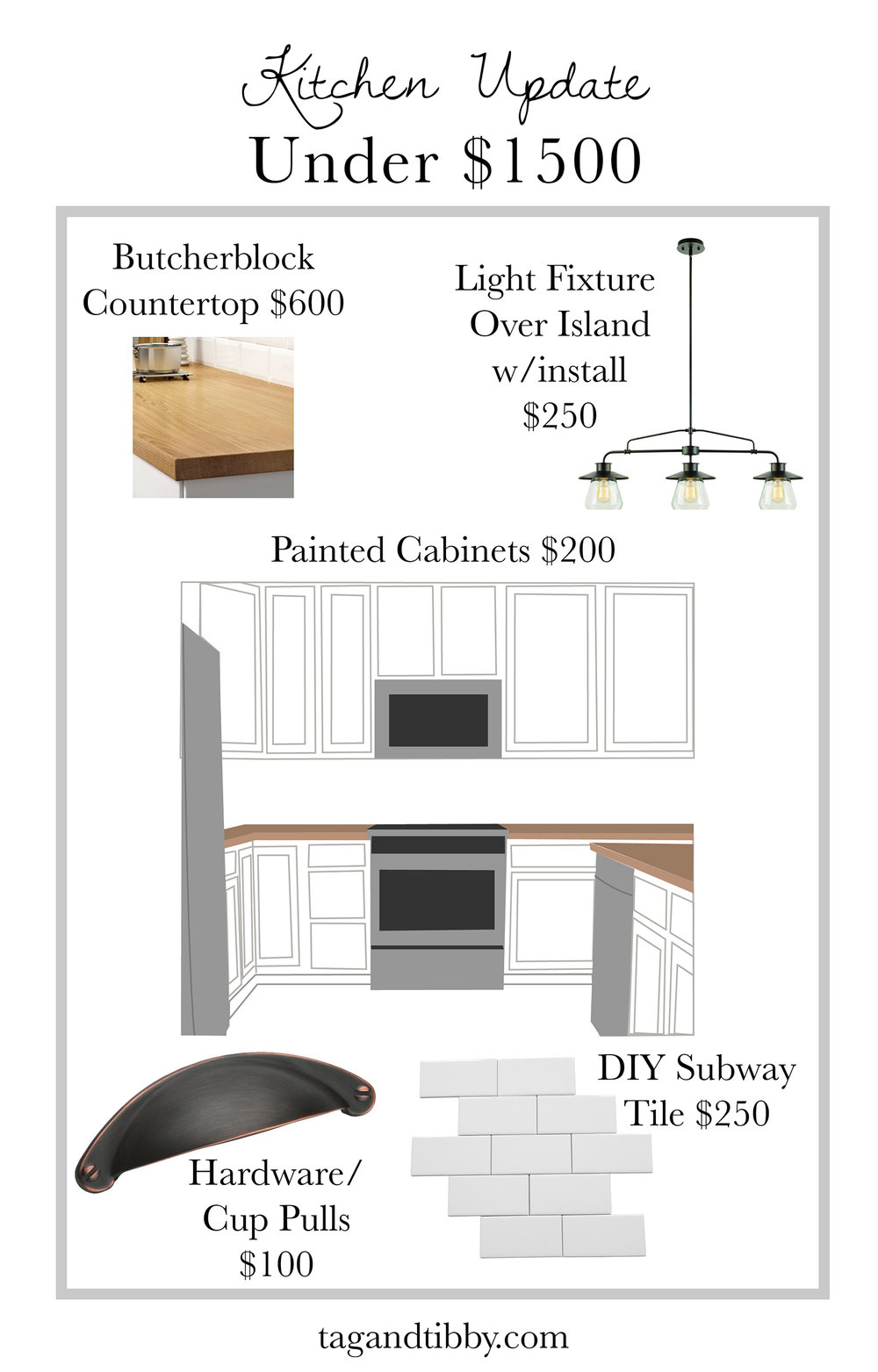 Remodel your kitchen for $1500 with this small budget idea! | Tag & Tibby