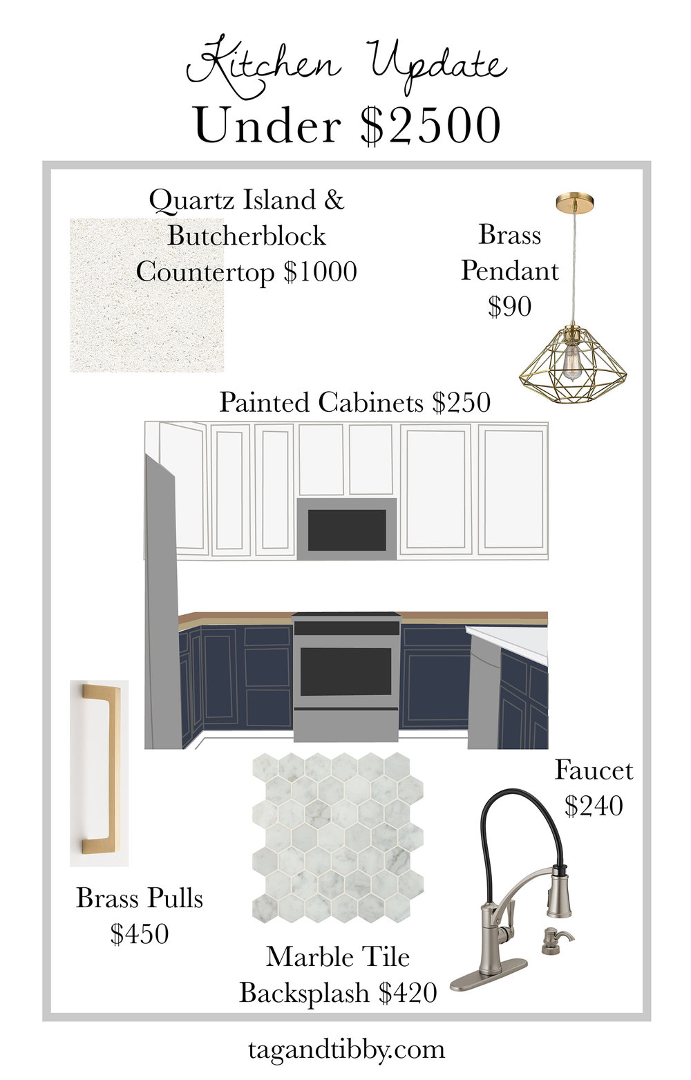 Remodel your kitchen for $2500 with this small budget idea! | Tag & Tibby