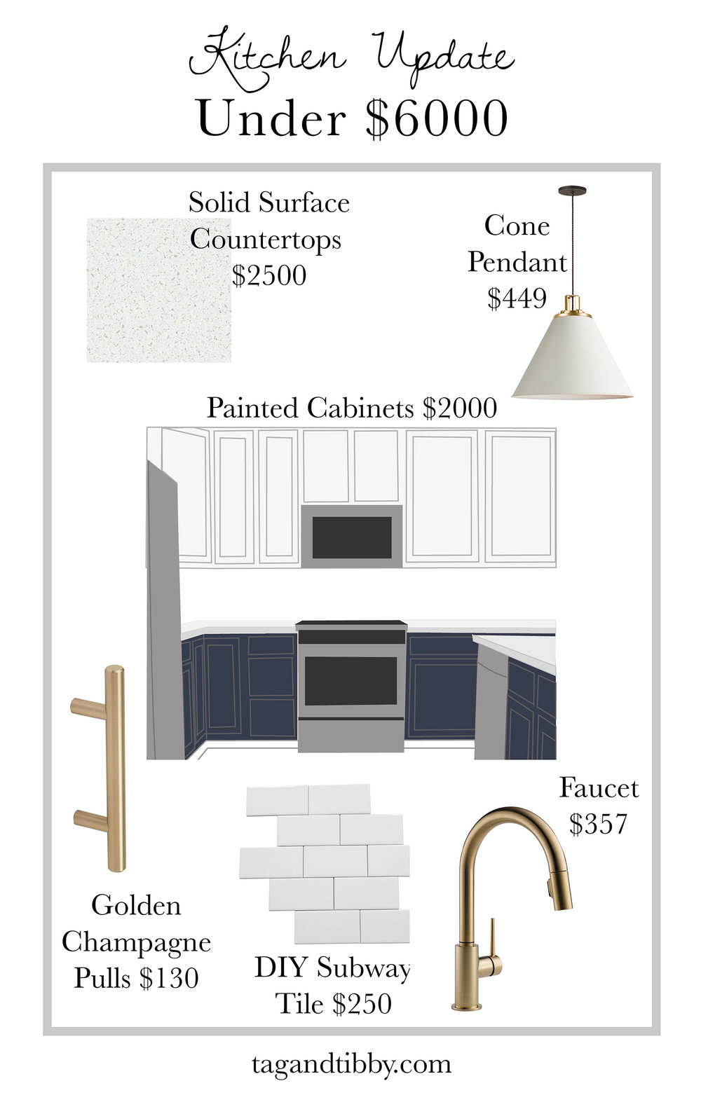 Remodel your kitchen for $6000 with this budget-friendly idea! | Tag & Tibby