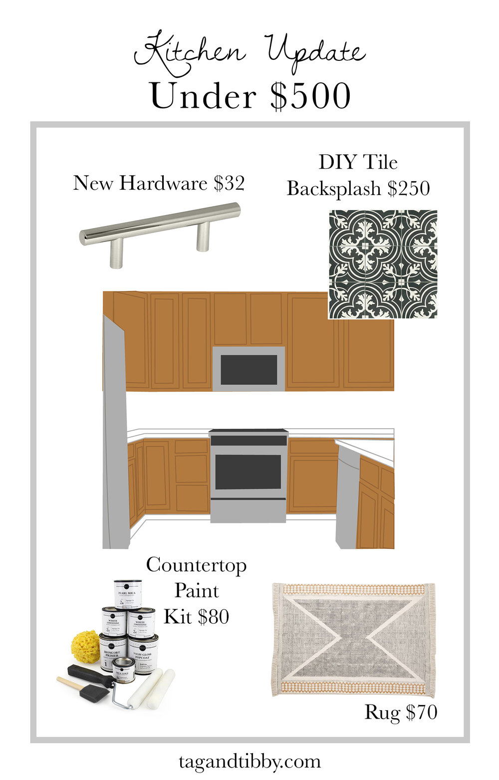 Remodel your kitchen for $500 with this small budget idea! | Tag & Tibby