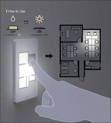 Floor Plan Light Switch Controll