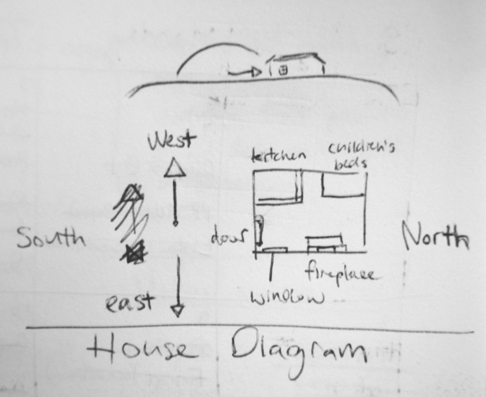House Diagram