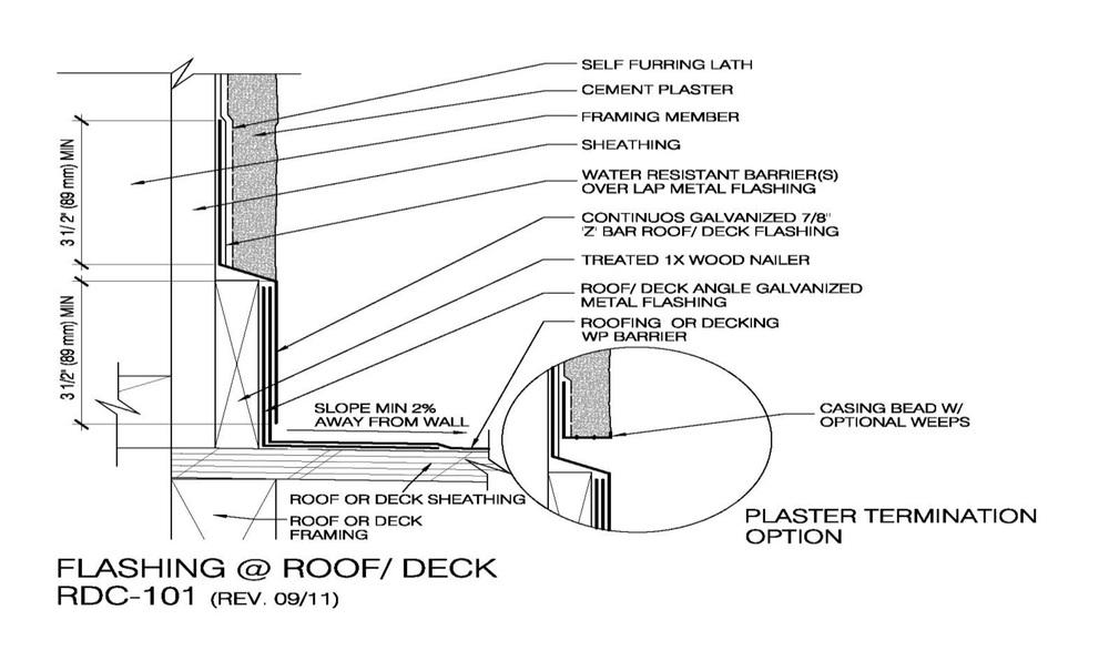 Details Pyramid Plastering Inc