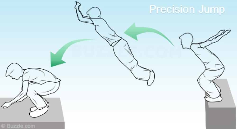 Precision Jump