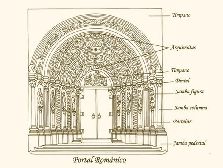 portal-románico.png
