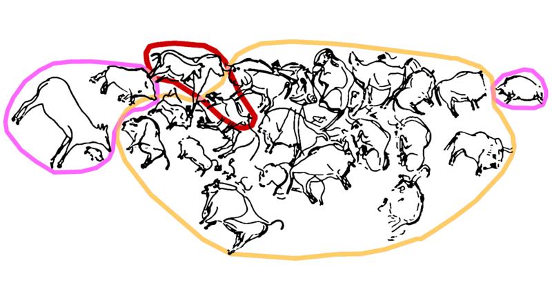 Organización del gran panel de lasCuevas de Altamira(Cantabria): El animal central es elbisonte(la mujer), con algunoscaballoscomplementarios (el hombre); siendo acompañados de animales periféricos, en este casojabalíesyciervos.