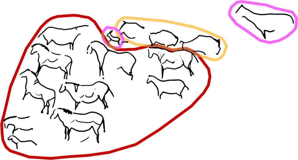 Organización del panel principal de la  cueva de Ekain ( Guipúzcoa ):   Es el caso opuesto, ya que el animal central es elcaballo(el hombre), con algunosbisontescomplementarios (la mujer) y la compañía de animales periféricos, que en Ekain son lacabray elciervo