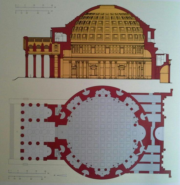 Sección y Planta del Panteon de Agripa