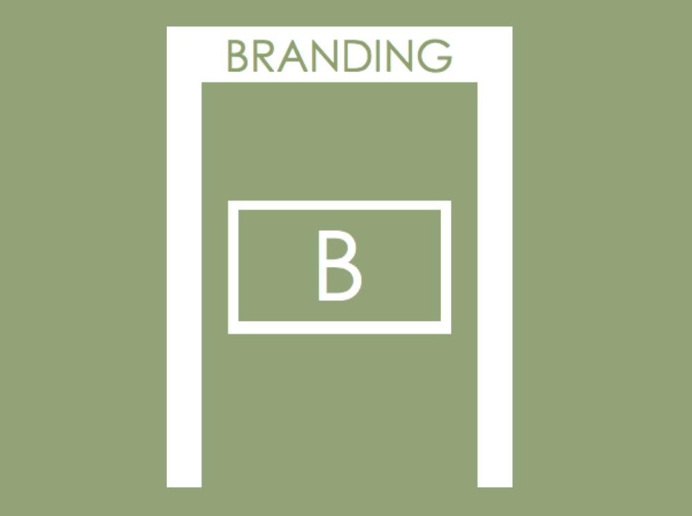 Corporate Identity • Ethos • Voice • Creative Direction