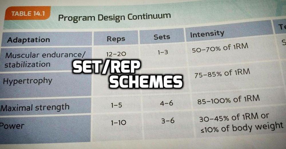 Part2_SetsReps.jpg