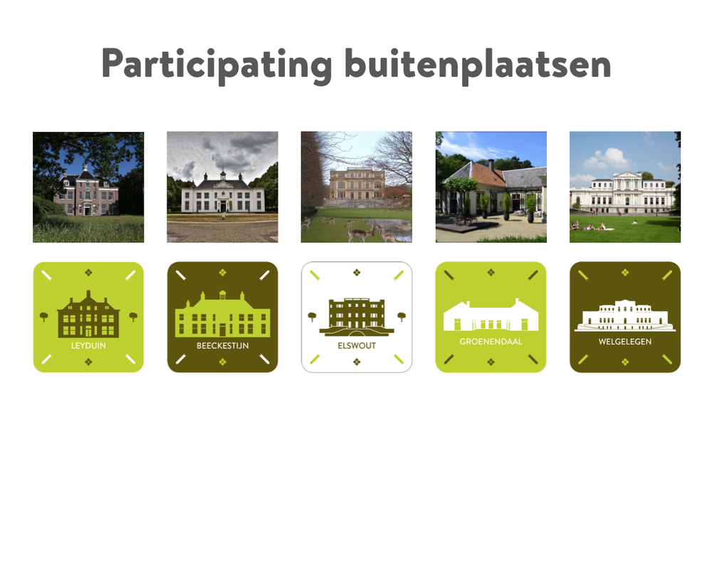 Goals & participants