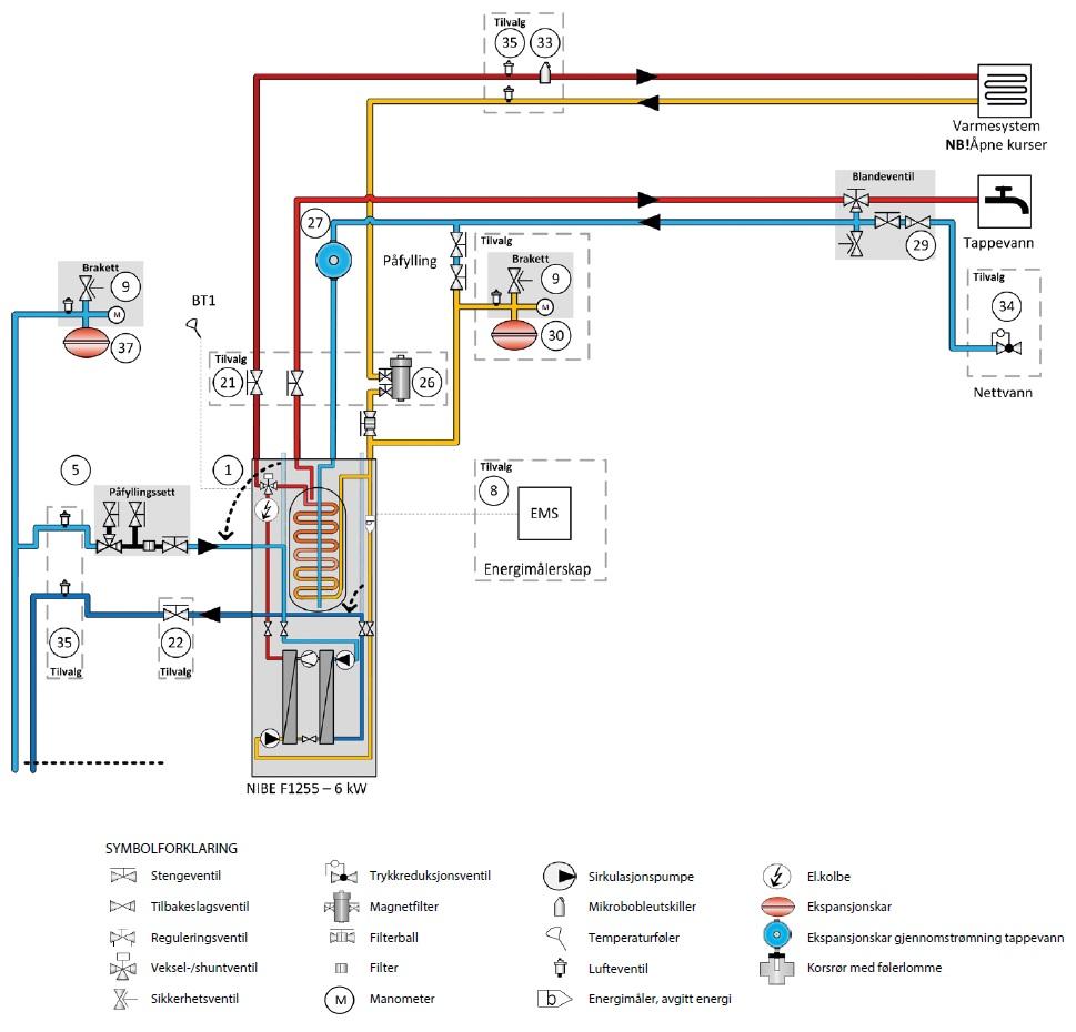 Eksempel på systemskisse Nibe bergvarme F1255