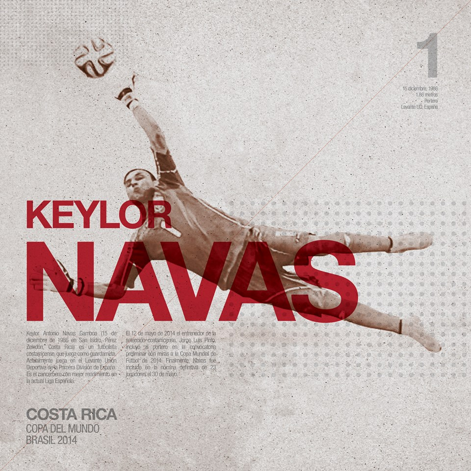 """Keylor Navas"" por Adrián Jiménez"