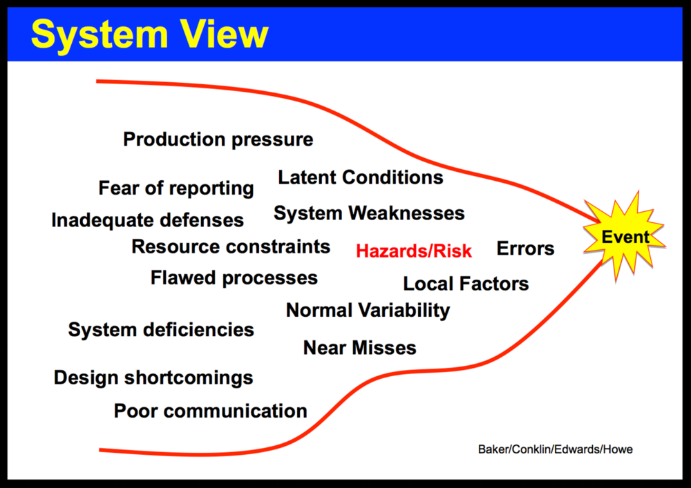 System View Incident Model.png