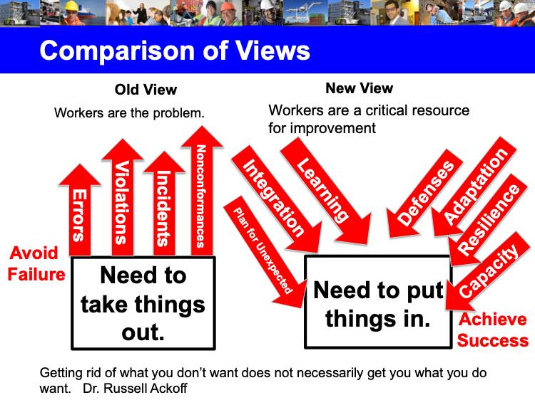 Comparison of Views.png