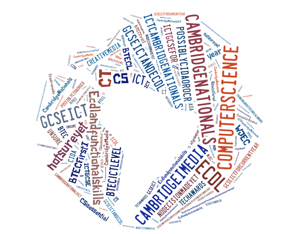 A word cloud of the GCSE options that schools are offering in Computing and related subjects