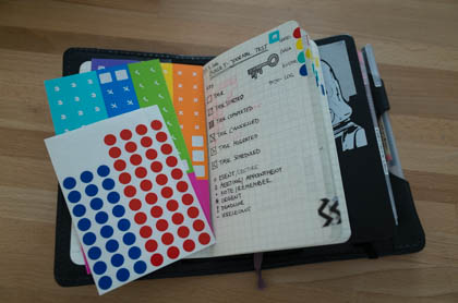 BuJo Set Up und Legende