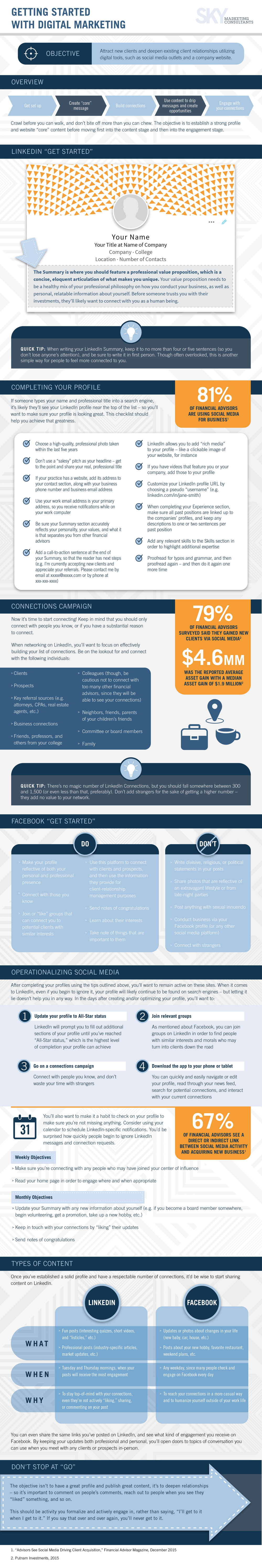 SKY_digitial marketing_infographic 1.png