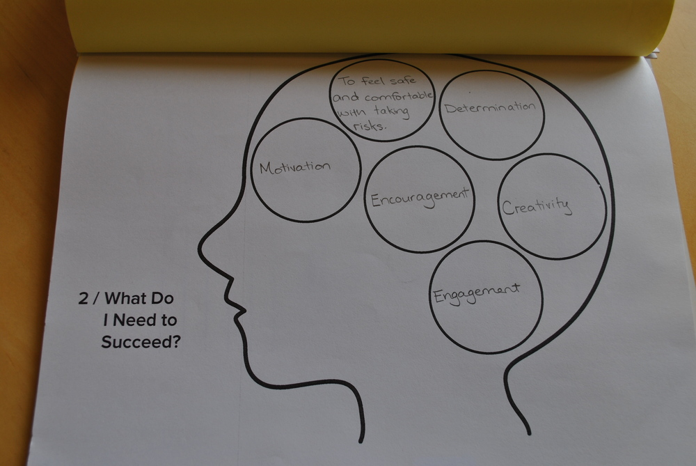 Cultural Probe Fill-In-The-Blank Activity - Teachers were asked to identify 6 things that students need to succeed