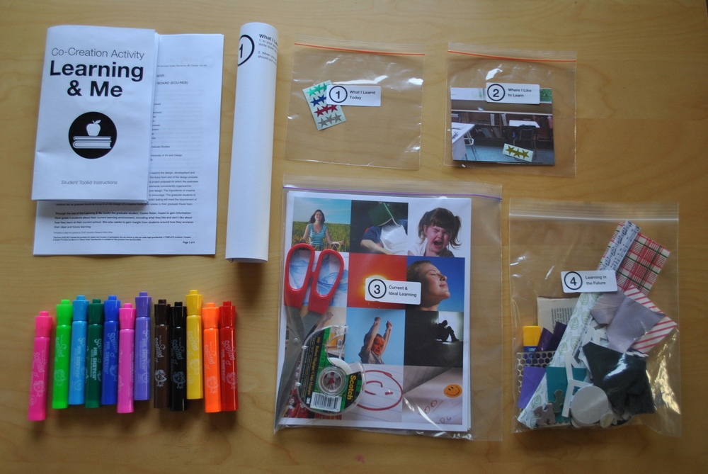 Co-creation toolkit designed to gain insights from students about their learning experience